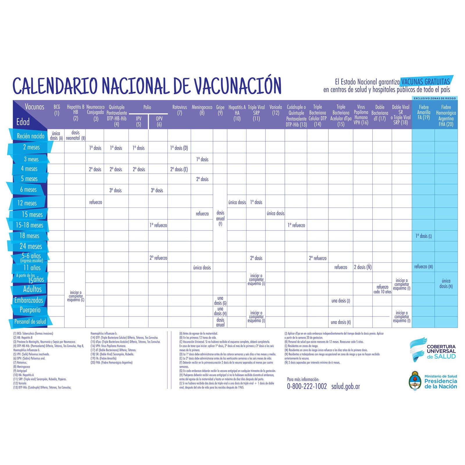 Calendario Nacional de Vacunación de la República Argentina 20